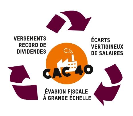 Schéma des inégalités du CAC40